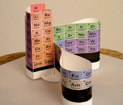 3d periodic tables page at allperiodictables alexander arrangement of elements desktopper urtaz Images